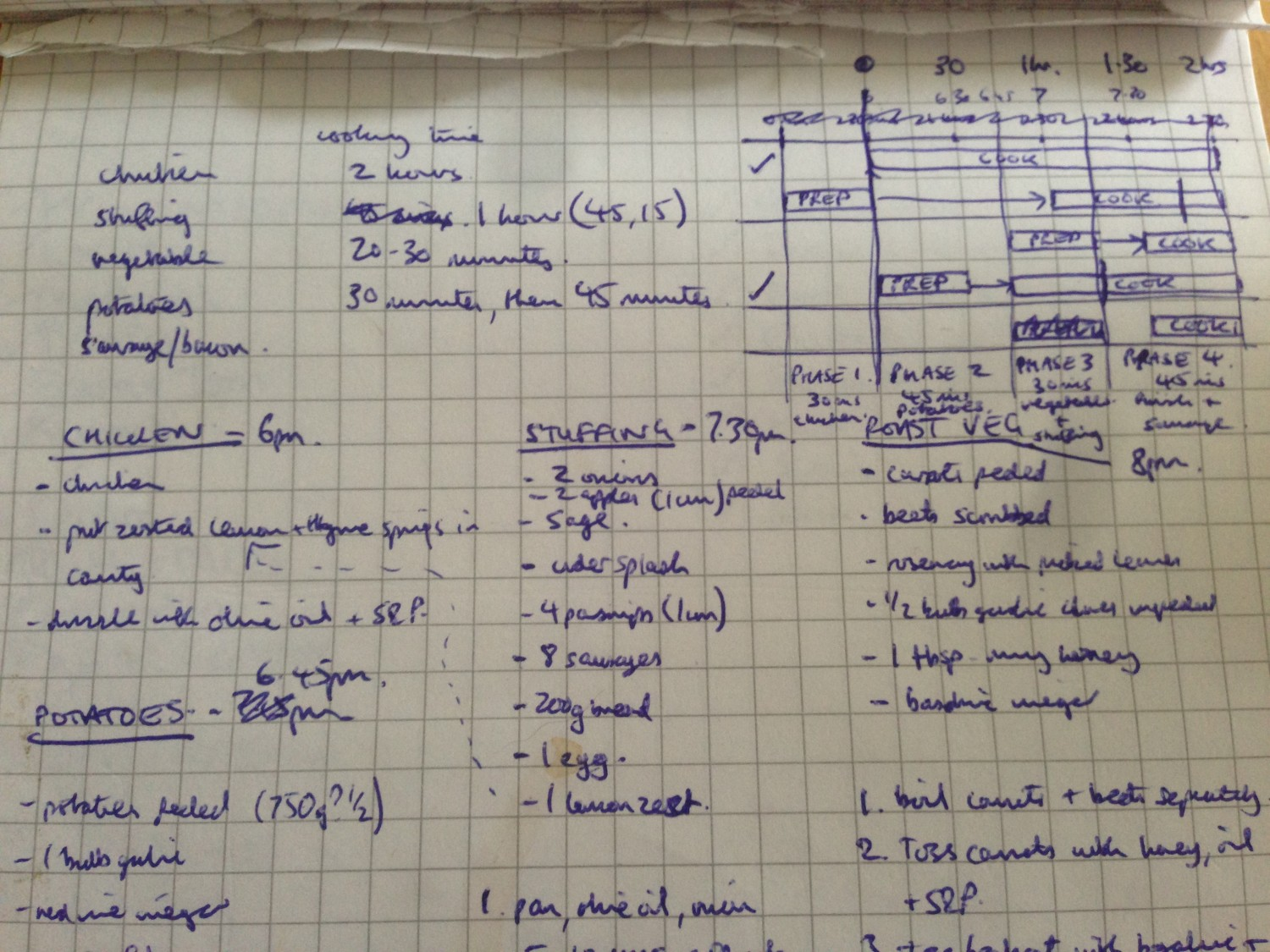 My roast dinner timing scribblings. Note the geeky gantt chart in the top right - entirely optional!